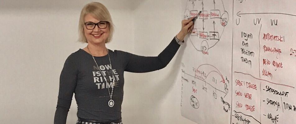 Kako Vam coaching tehnike mogu pomoći u motivaciji zaposlenika?
